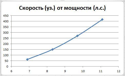 график скорости.JPG